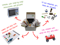 Look inside a Sqooll Activity Pack