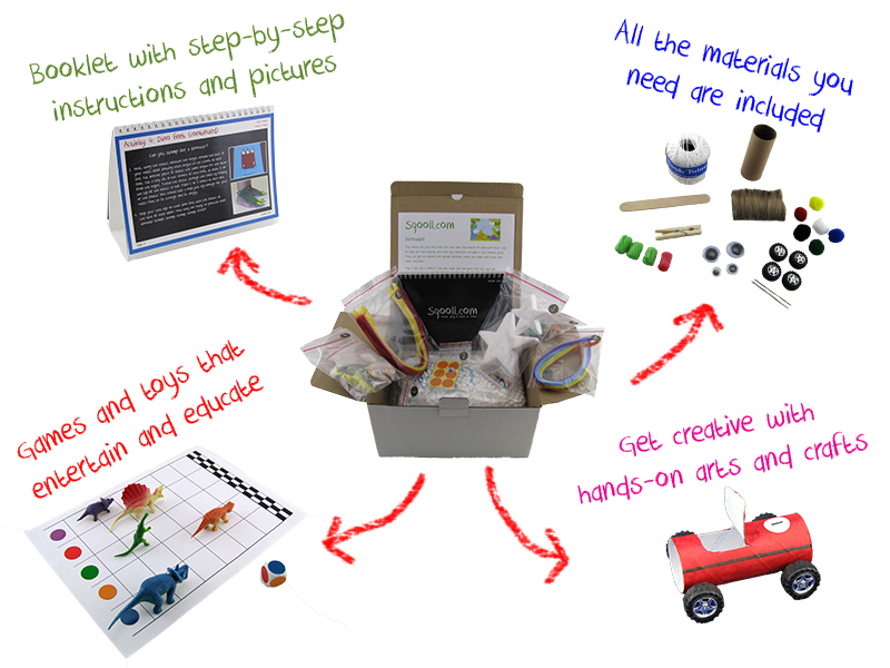 ideas, instructions and materials ready to use straight out of the box!